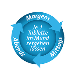 themenshop_dhu_bindegewbesschwäche_bild1.jpg